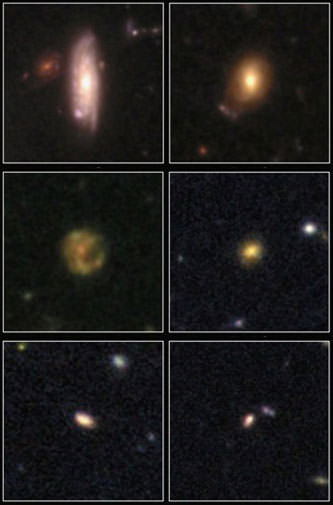 Process of galaxy formation