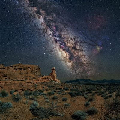 Dunning-Kruger Milky Way