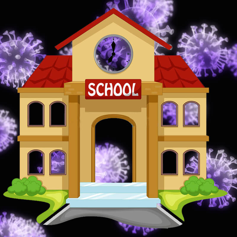 Schools in the Time of COVID  The Decision Will Ultimately Make ItselfPosted in Thoughts